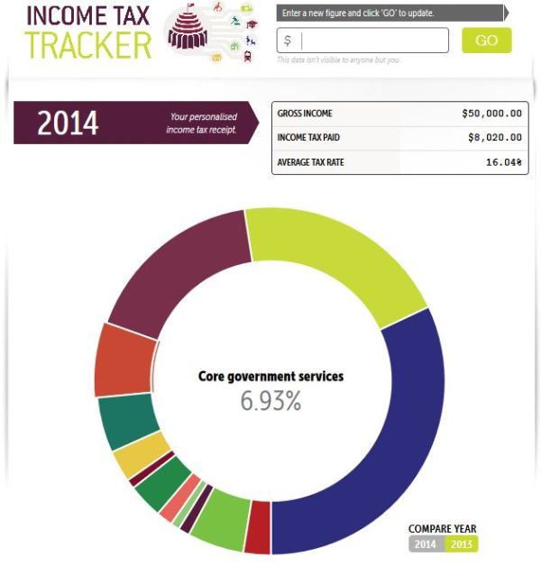 Income Tax Tracker 1
