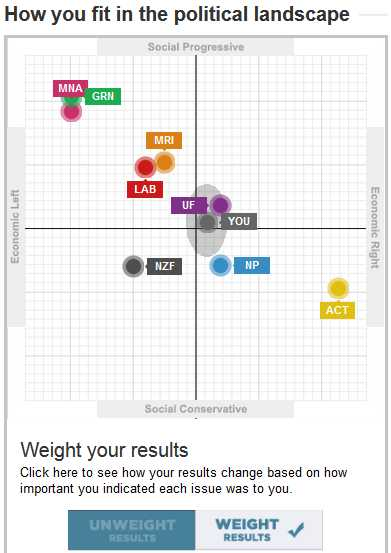videos political compass results jbau