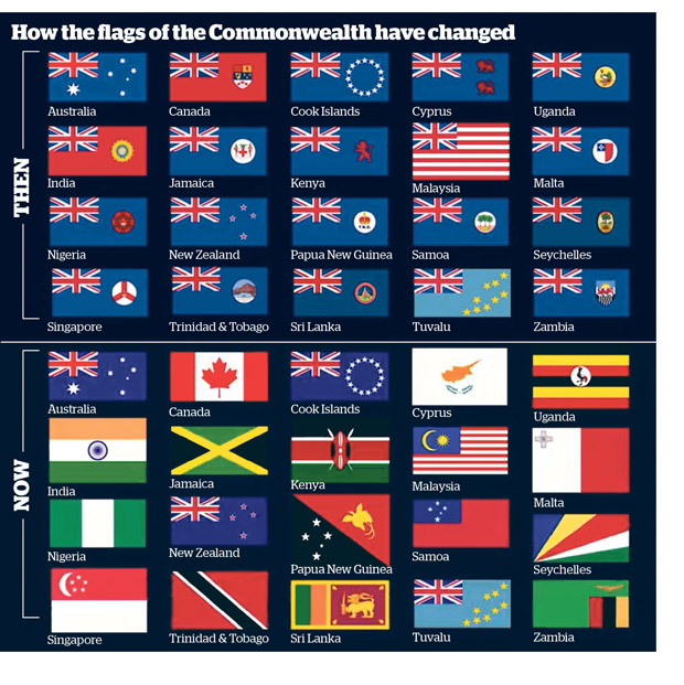 Image result for british commonwealth flag