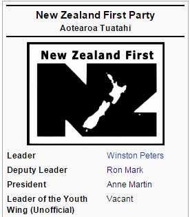 NZFirstWikipedia