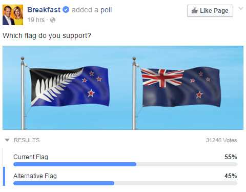 FlagPollBreakfast