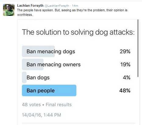 DogPoll