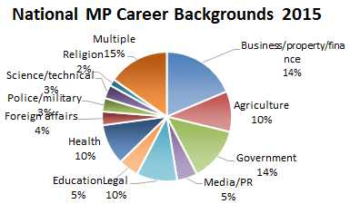 MPNationalWorkBackgrounds