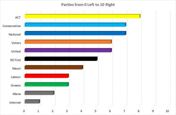 party-lr-560x366