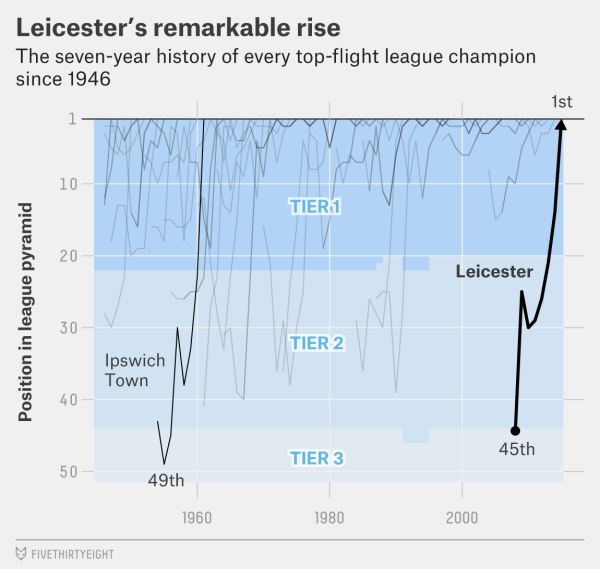 roeder-leicester-2