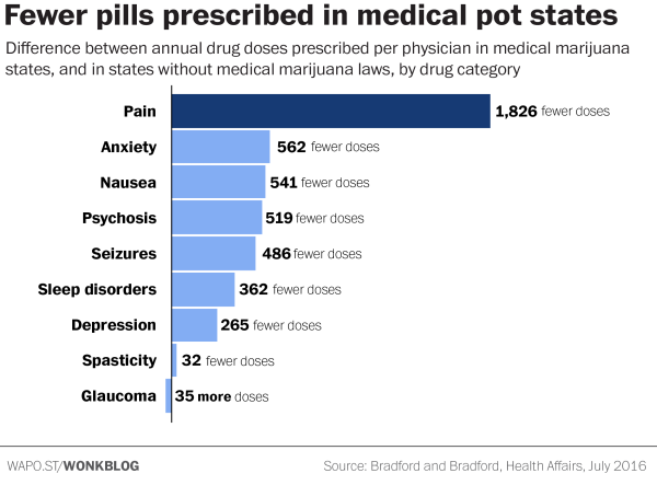 pot_prescriptions4