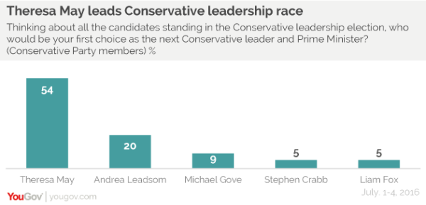 tory-party-main-leader