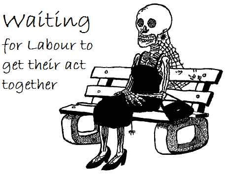 WaitingForLabour