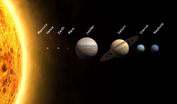 1047px-planets2013-svg