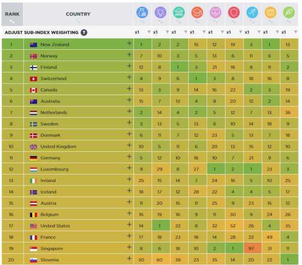 prosperityindex2016