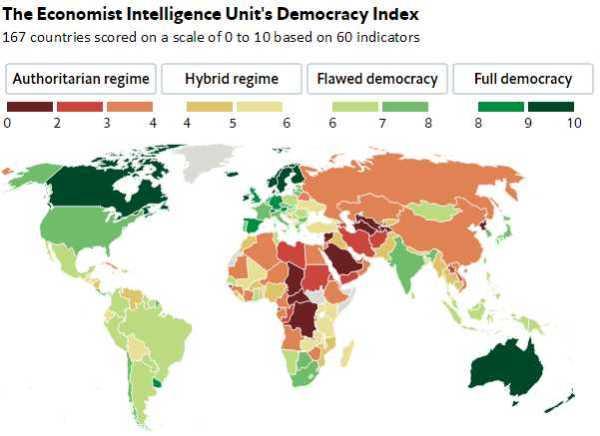 democracyindex
