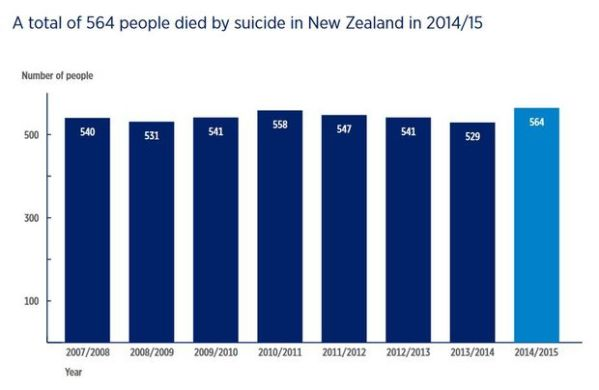 eight_col_provisional_suicide_stats