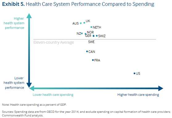 Healthcareperformance